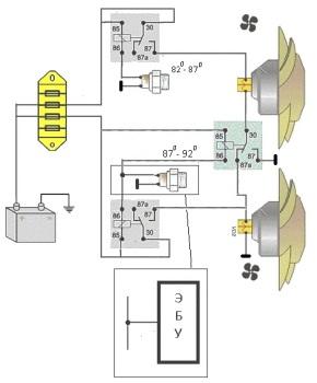 Схема подключения вентиляторов нива